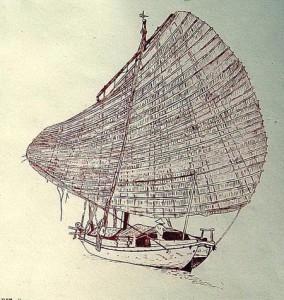 Một kiểu thuyền mành ở Nghệ An xưa qua nét vẽ của JB Pietri trong sách Voilers d'Indochine (1949)